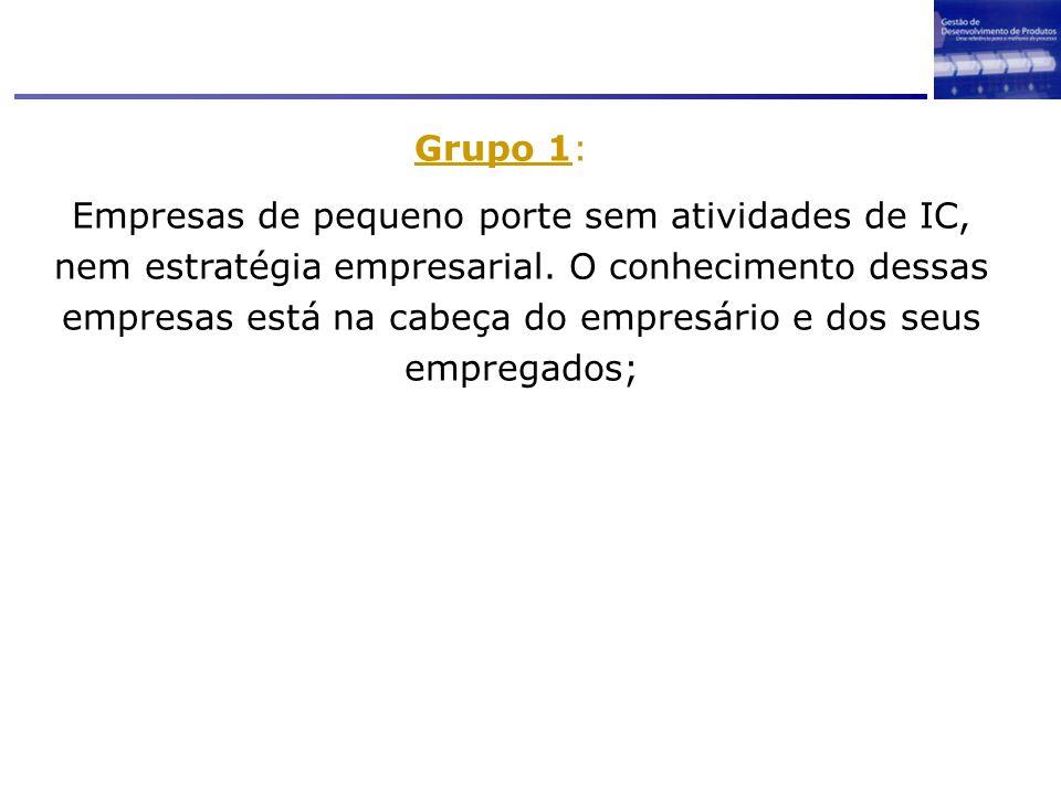 Grupo 1: