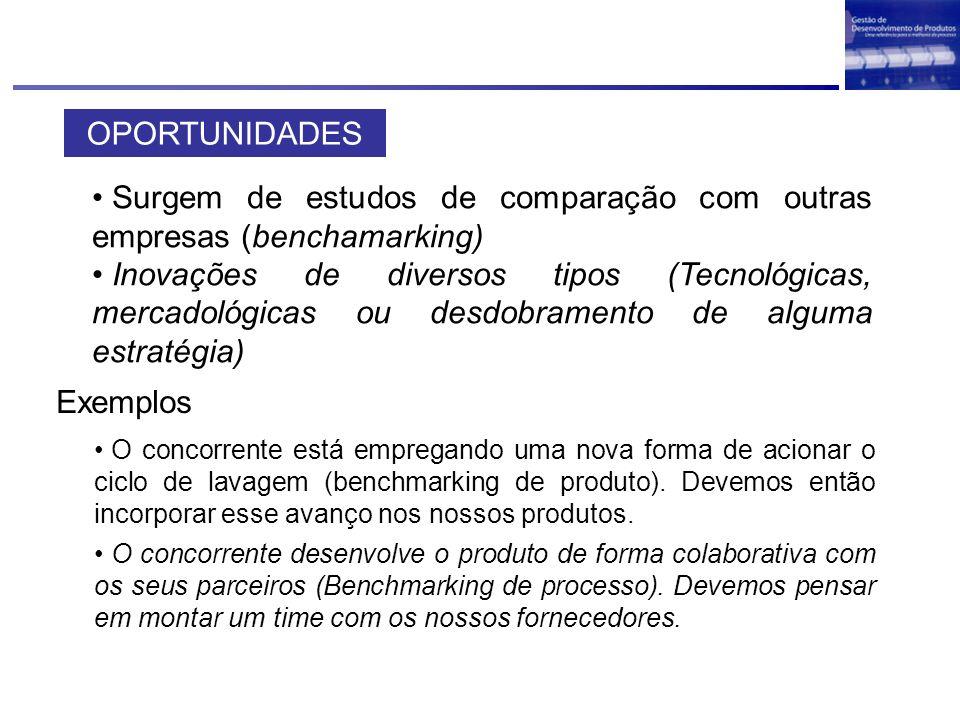 Surgem de estudos de comparação com outras empresas (benchamarking)