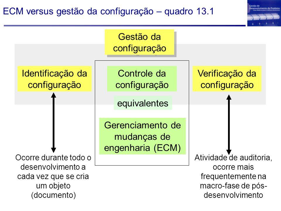 ECM versus gestão da configuração – quadro 13.1