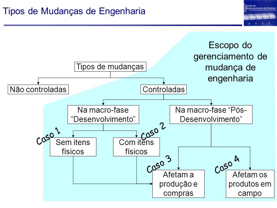 Tipos de Mudanças de Engenharia