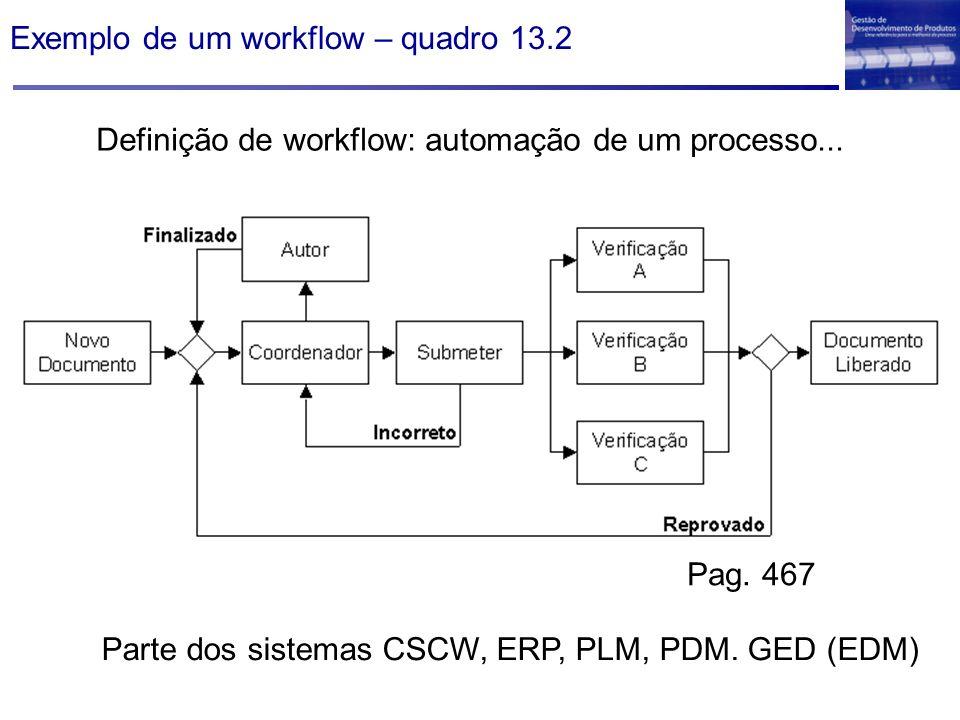 Exemplo de um workflow – quadro 13.2