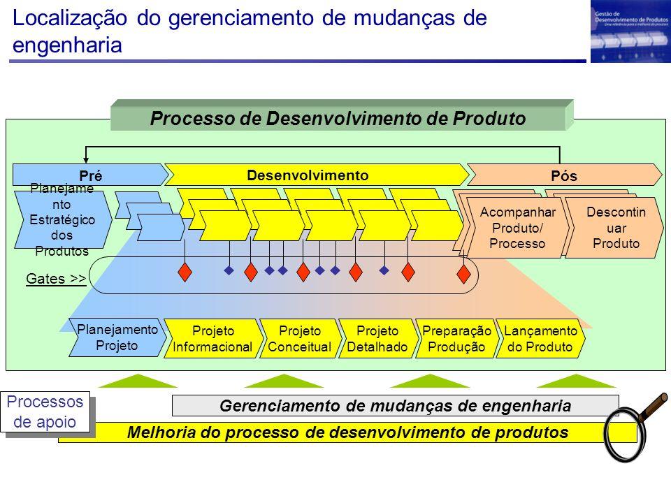 Localização do gerenciamento de mudanças de engenharia