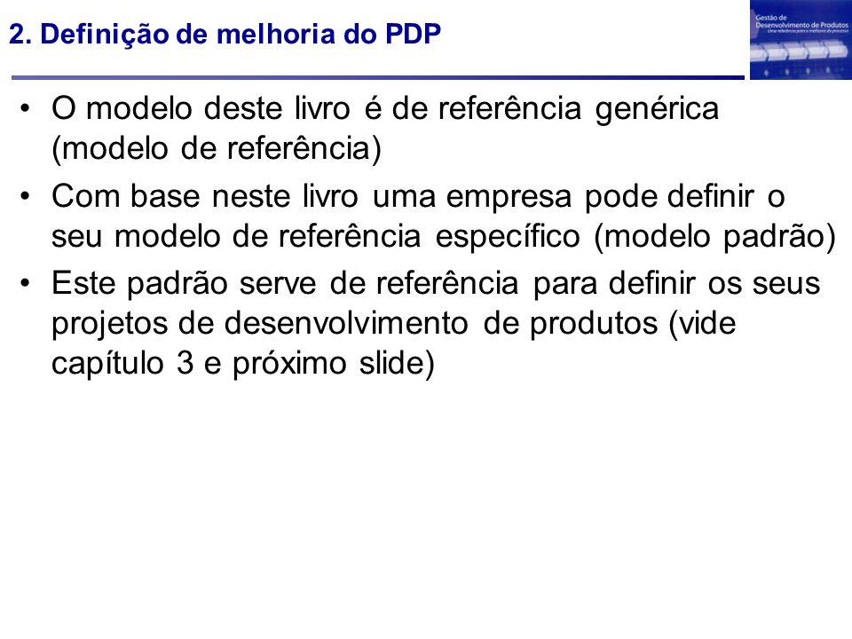 2. Definição de melhoria do PDP