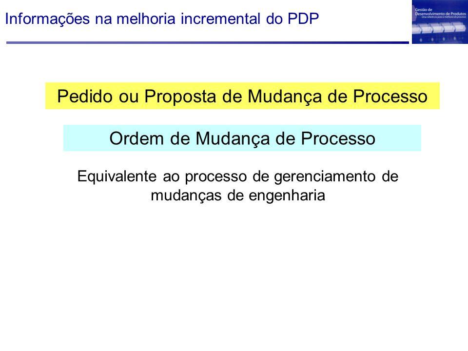 Informações na melhoria incremental do PDP