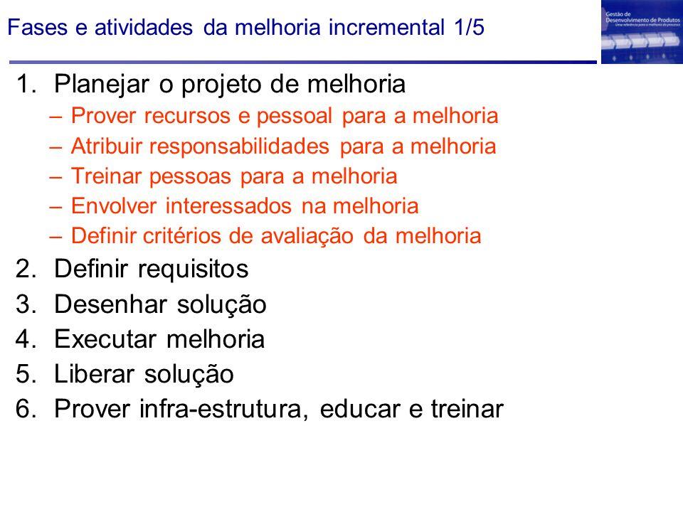 Fases e atividades da melhoria incremental 1/5