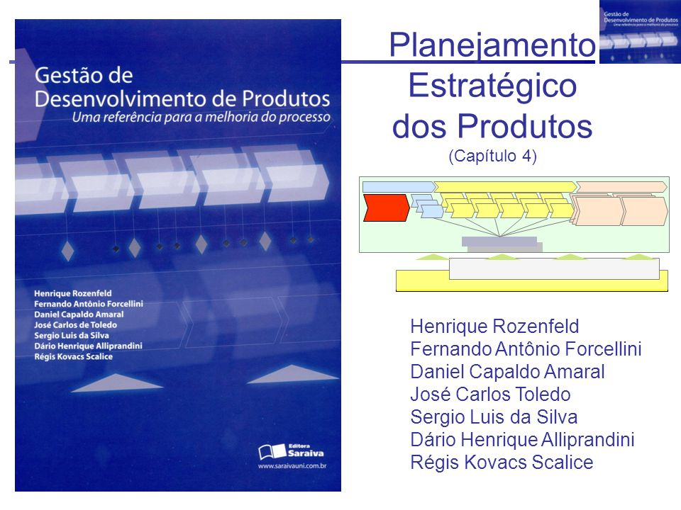 Planejamento Estratégico dos Produtos