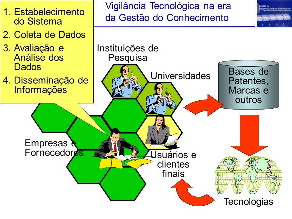 Estabelecimento do Sistema Coleta de Dados