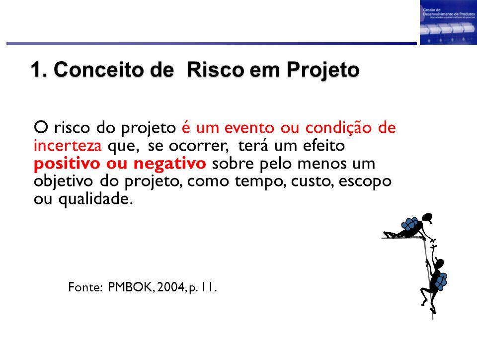 1. Conceito de Risco em Projeto