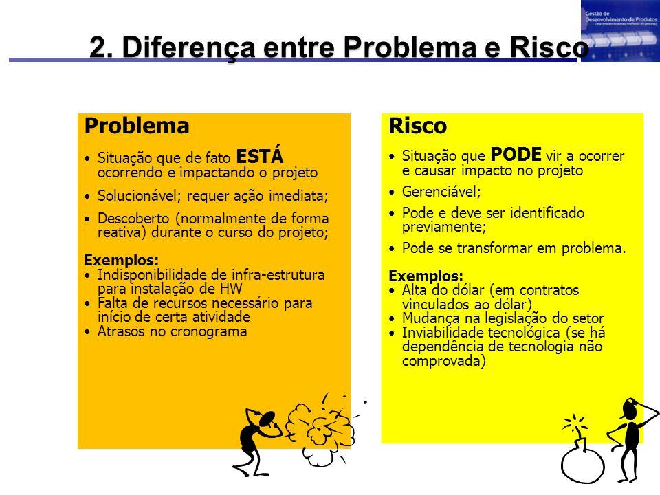 2. Diferença entre Problema e Risco
