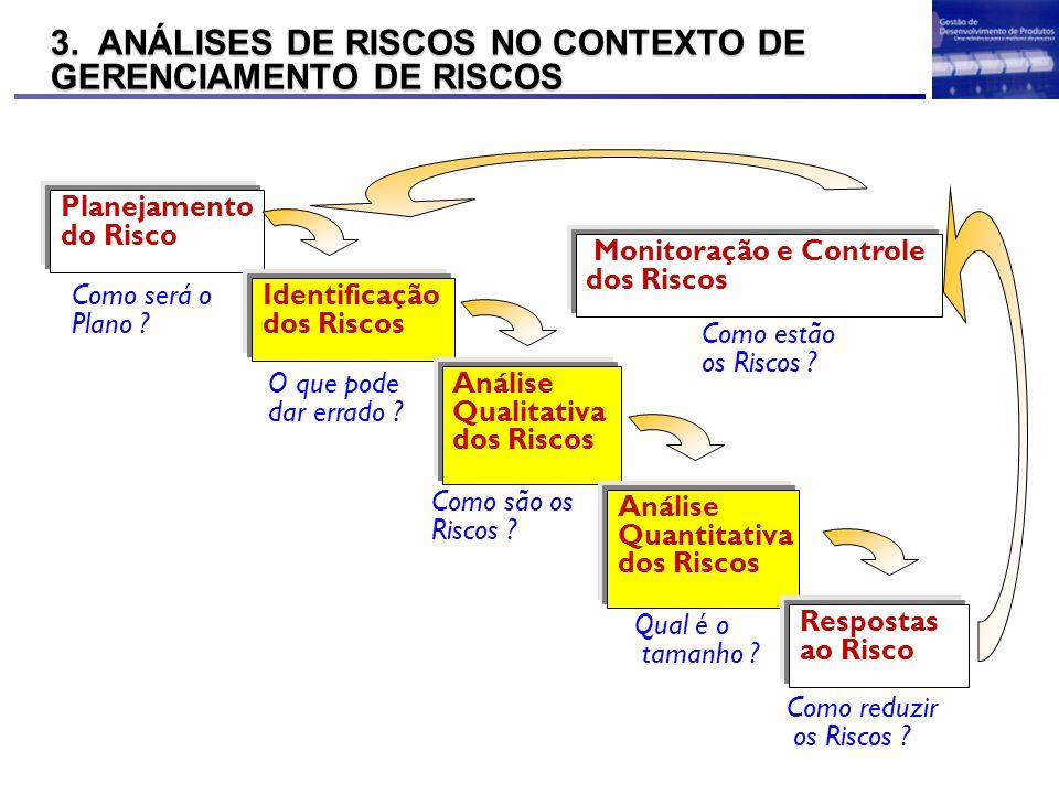 3. ANÁLISES DE RISCOS NO CONTEXTO DE GERENCIAMENTO DE RISCOS