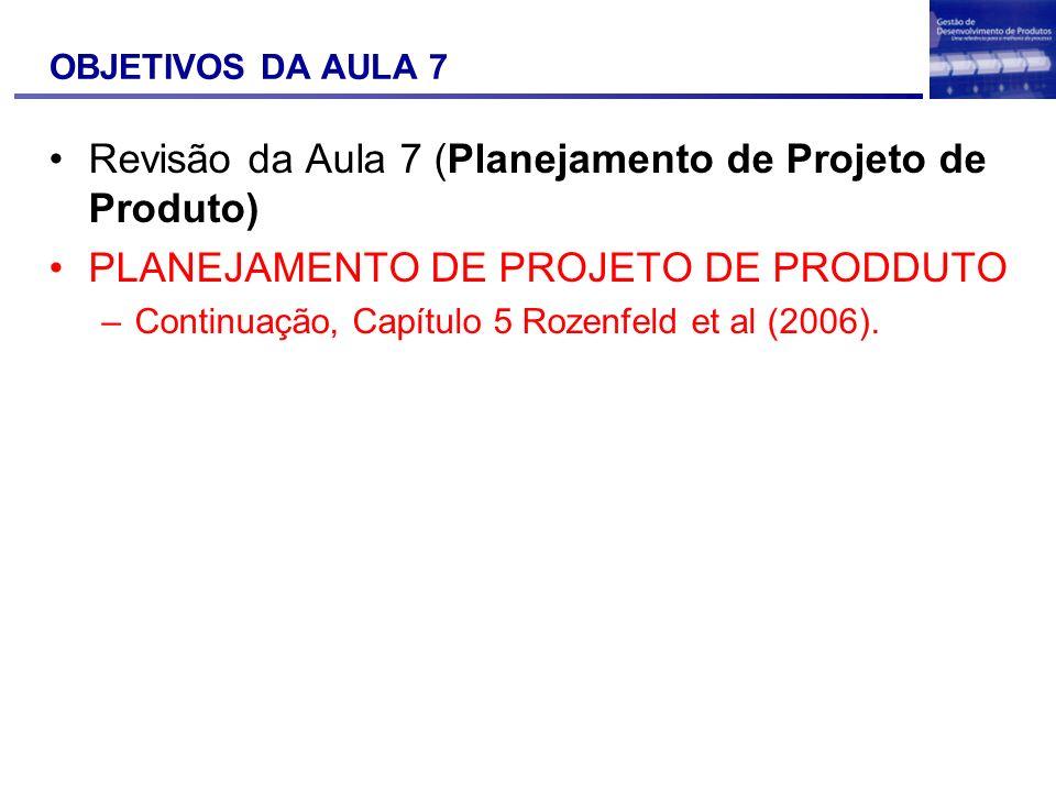 Revisão da Aula 7 (Planejamento de Projeto de Produto)
