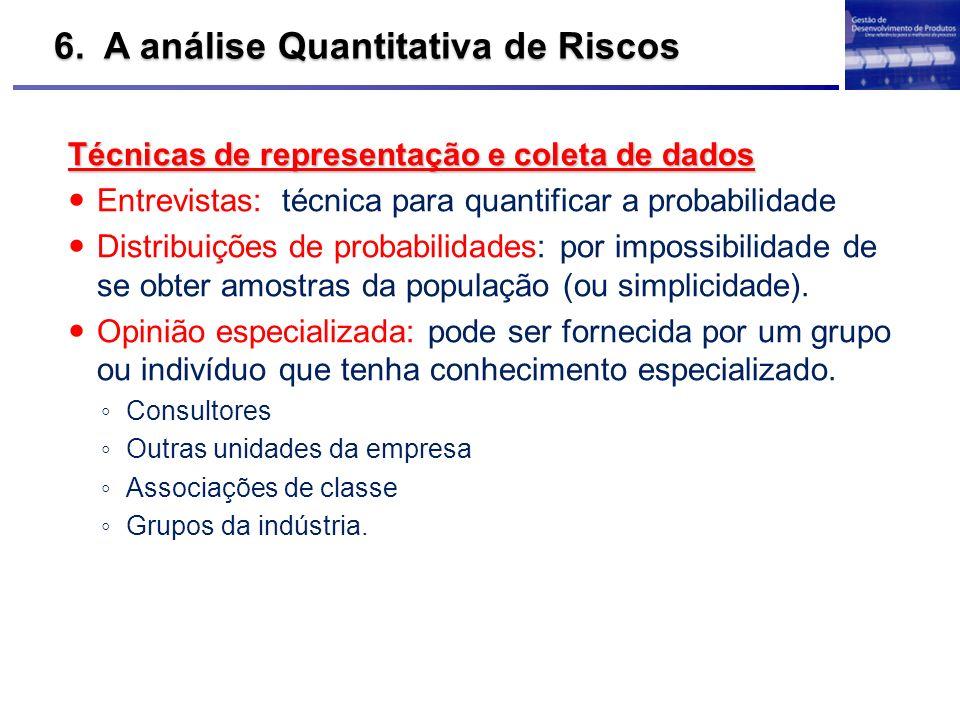 6. A análise Quantitativa de Riscos