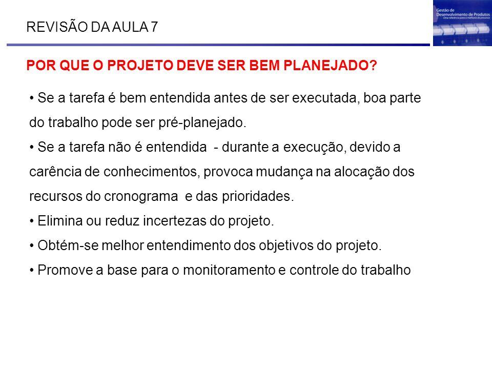 REVISÃO DA AULA 7 POR QUE O PROJETO DEVE SER BEM PLANEJADO