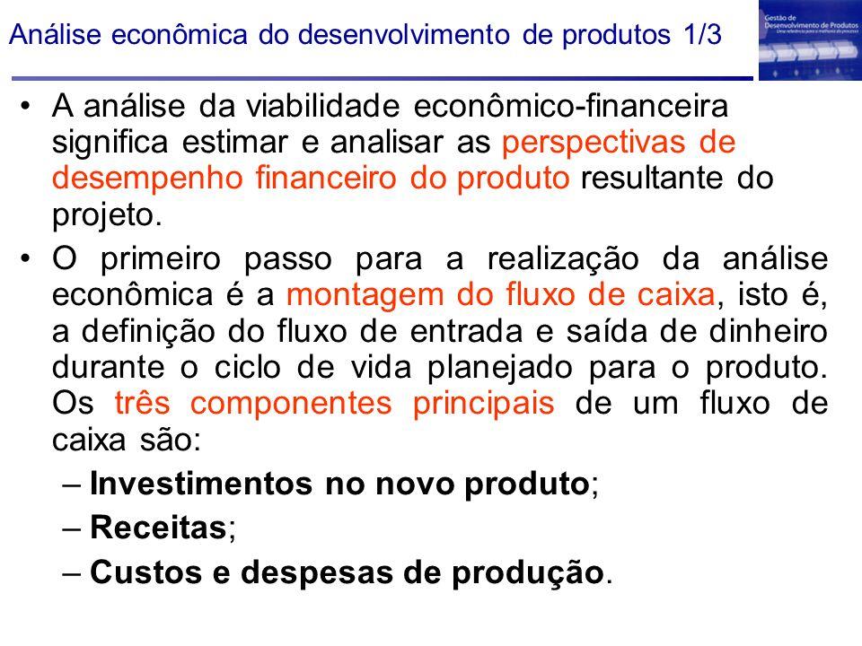 Análise econômica do desenvolvimento de produtos 1/3