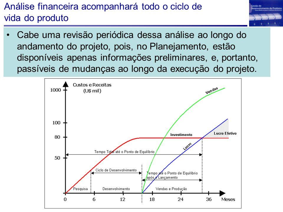 Análise financeira acompanhará todo o ciclo de vida do produto
