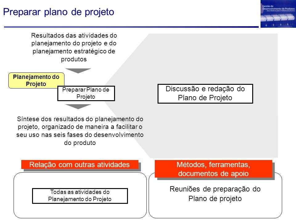 Preparar plano de projeto