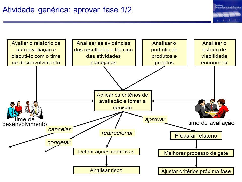Atividade genérica: aprovar fase 1/2