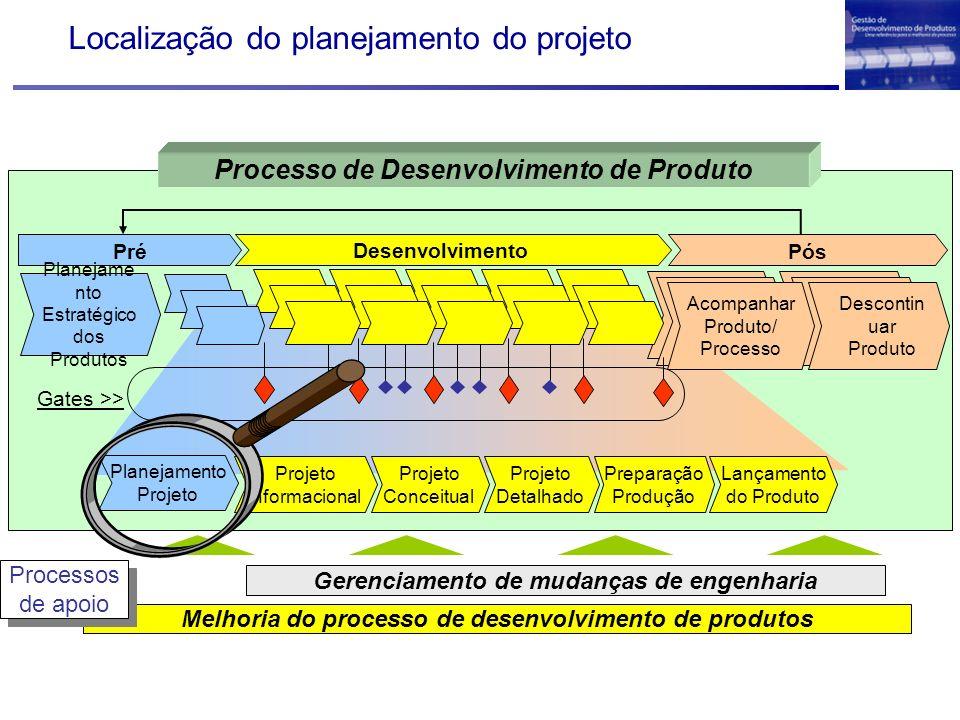 Localização do planejamento do projeto