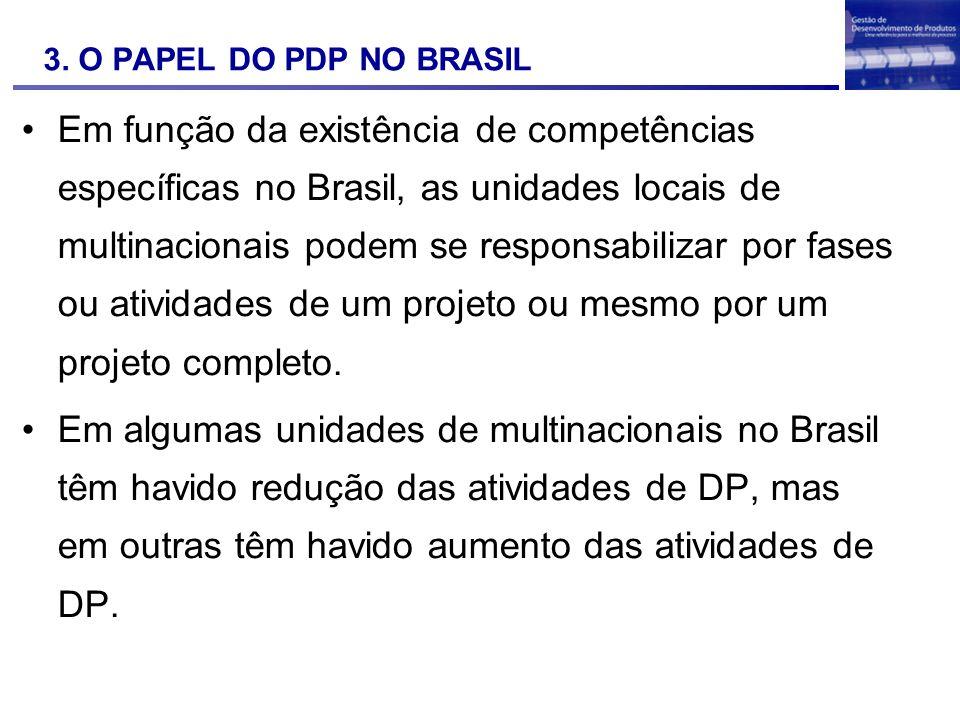 3. O PAPEL DO PDP NO BRASIL
