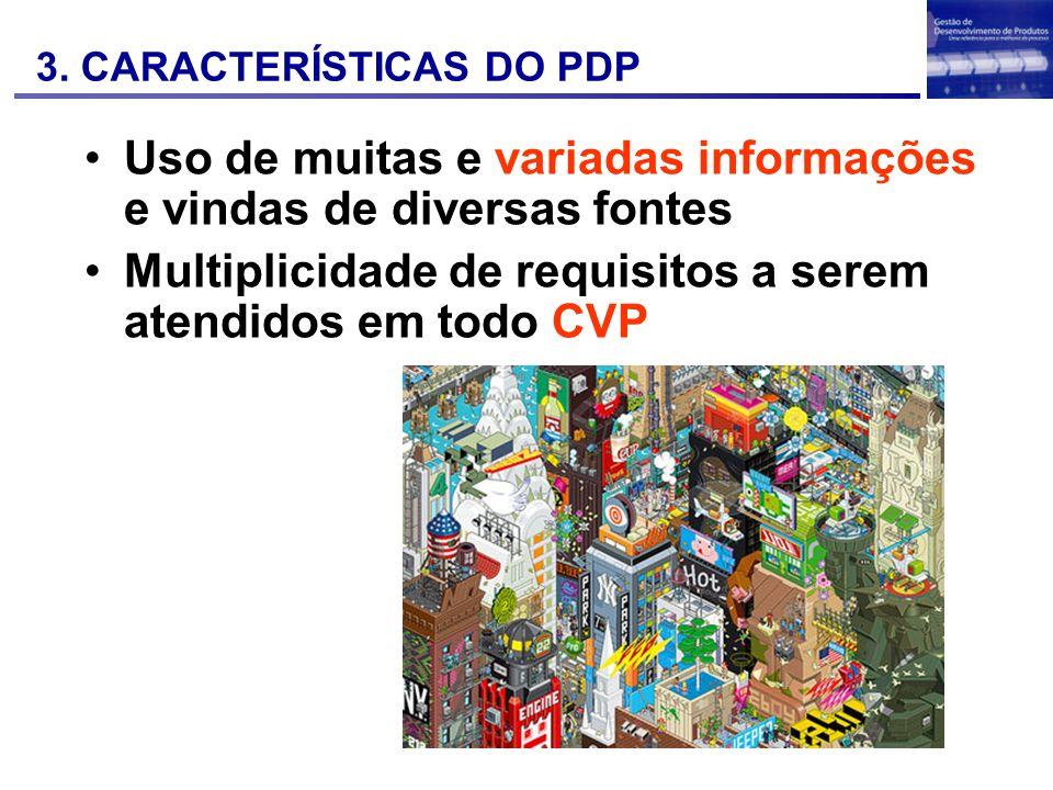 3. CARACTERÍSTICAS DO PDP