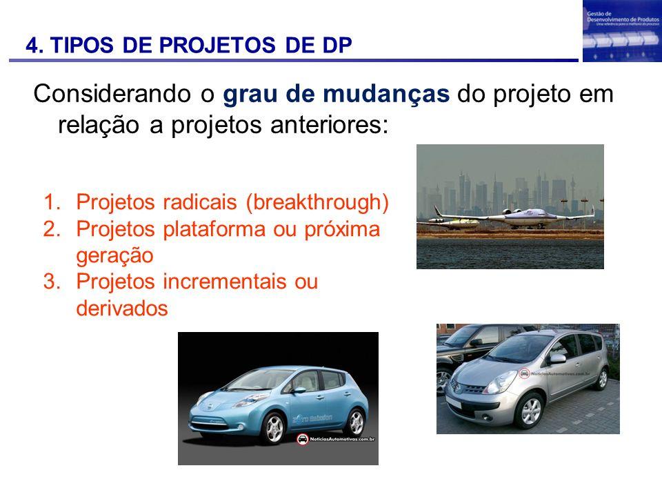 4. TIPOS DE PROJETOS DE DP Considerando o grau de mudanças do projeto em relação a projetos anteriores: