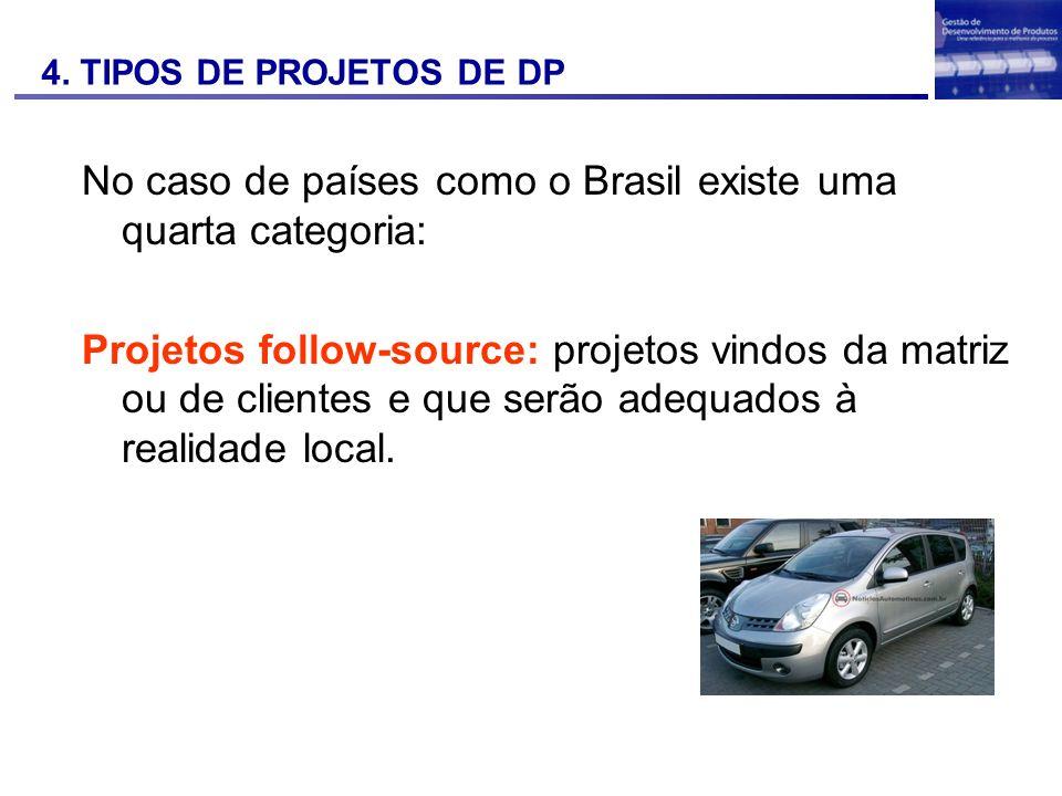 No caso de países como o Brasil existe uma quarta categoria: