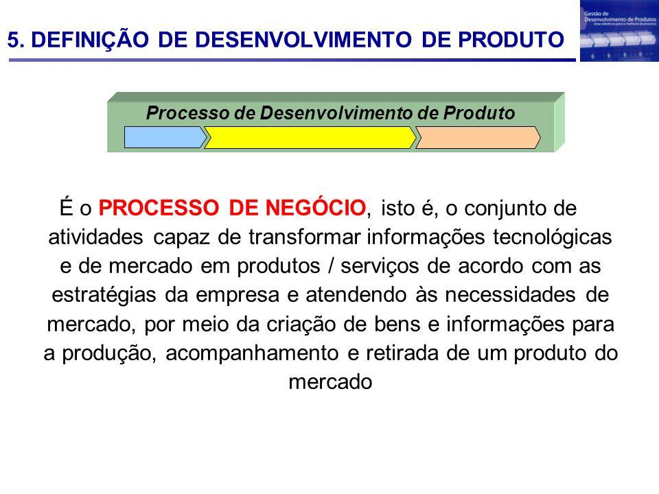 5. DEFINIÇÃO DE DESENVOLVIMENTO DE PRODUTO