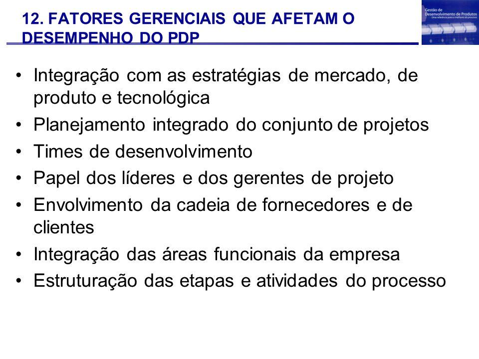 12. FATORES GERENCIAIS QUE AFETAM O DESEMPENHO DO PDP