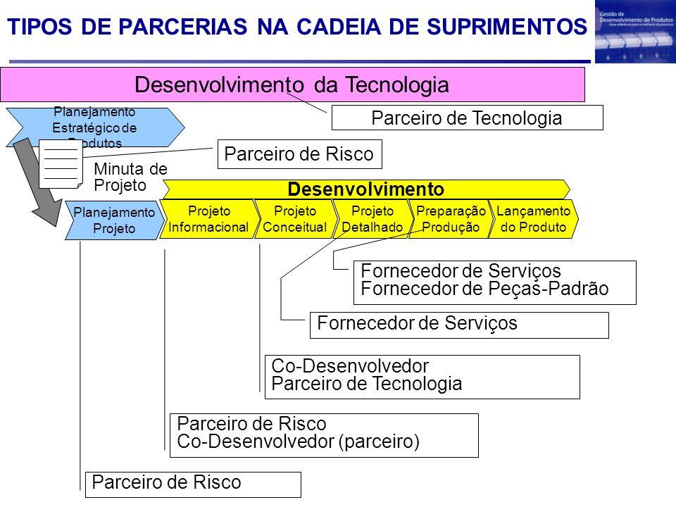 TIPOS DE PARCERIAS NA CADEIA DE SUPRIMENTOS