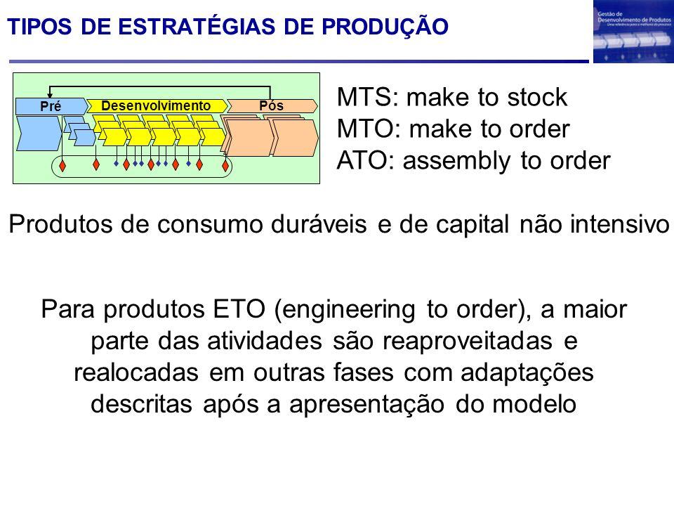 TIPOS DE ESTRATÉGIAS DE PRODUÇÃO