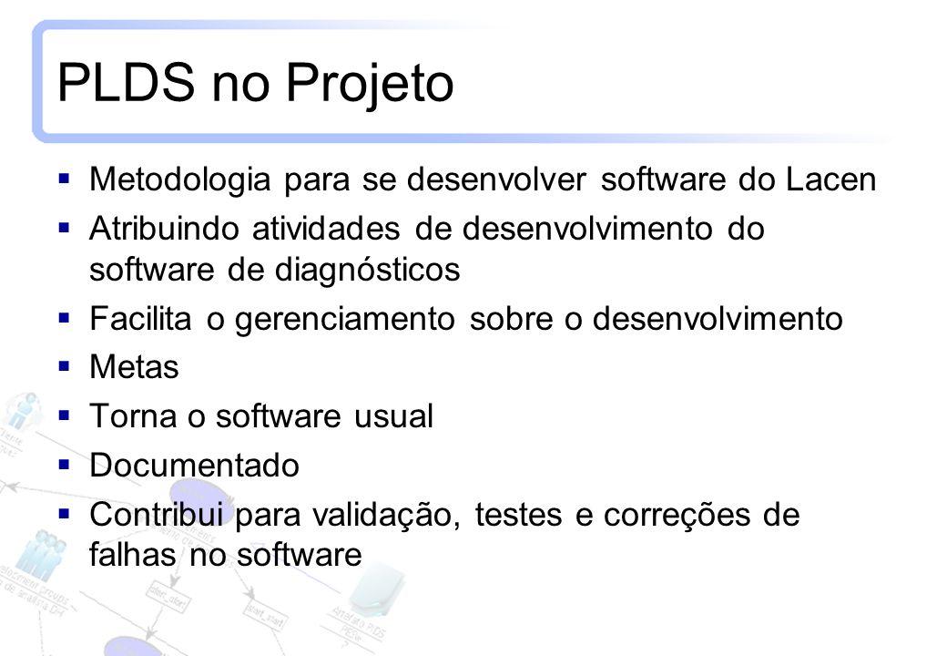 PLDS no Projeto Metodologia para se desenvolver software do Lacen