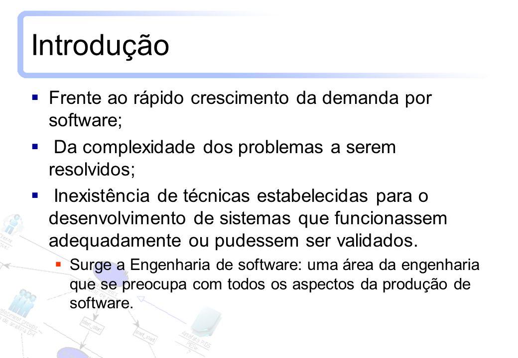 Introdução Frente ao rápido crescimento da demanda por software;