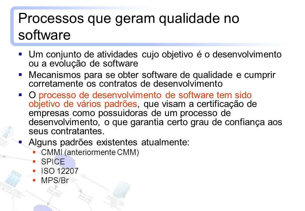 Processos que geram qualidade no software
