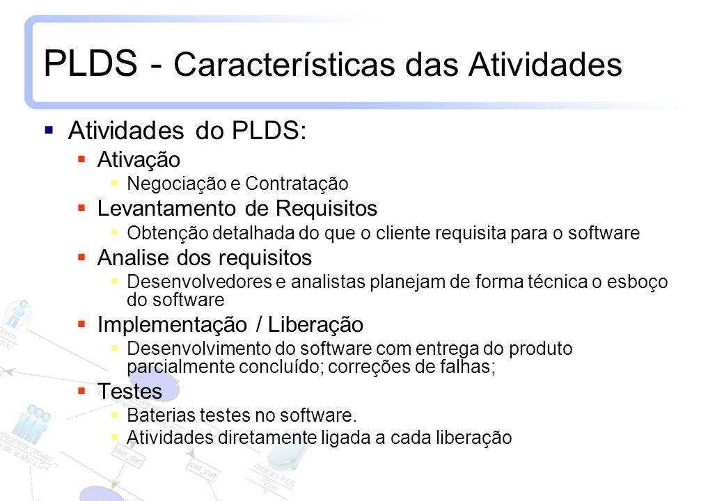 PLDS - Características das Atividades
