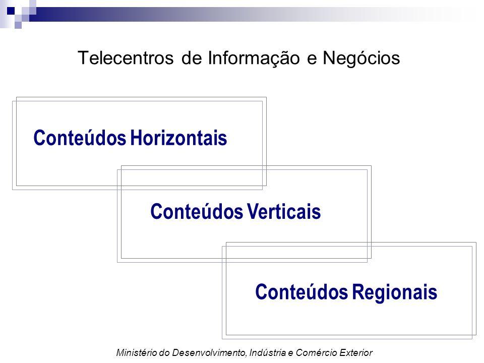Telecentros de Informação e Negócios