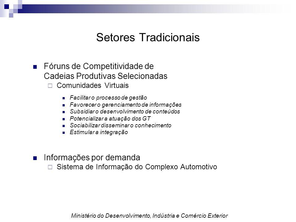 Setores TradicionaisFóruns de Competitividade de Cadeias Produtivas Selecionadas. Comunidades Virtuais.