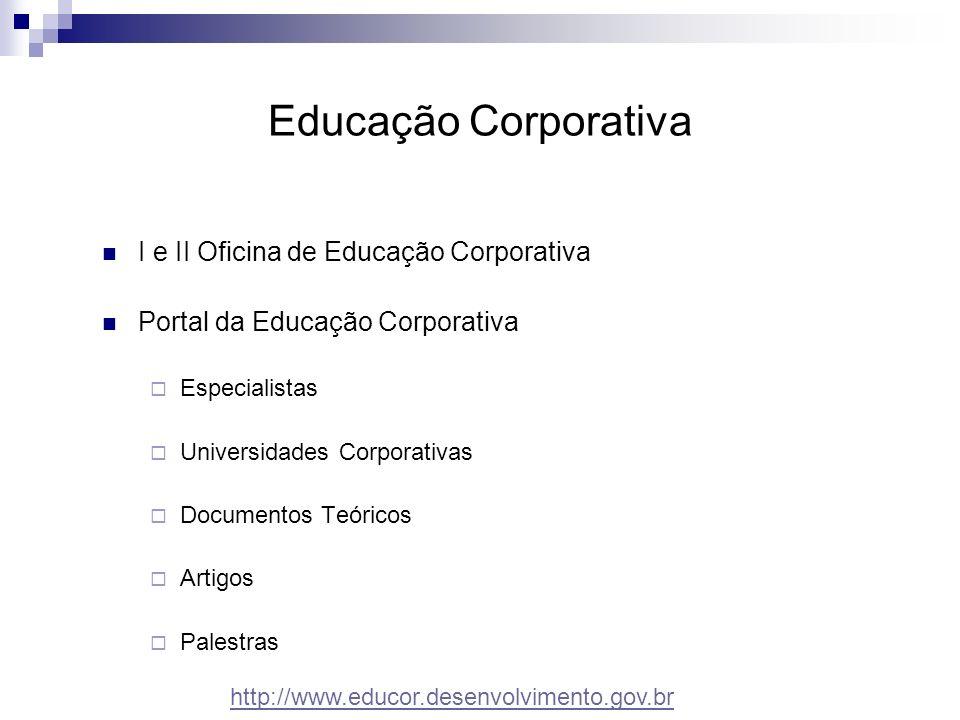 Educação Corporativa I e II Oficina de Educação Corporativa