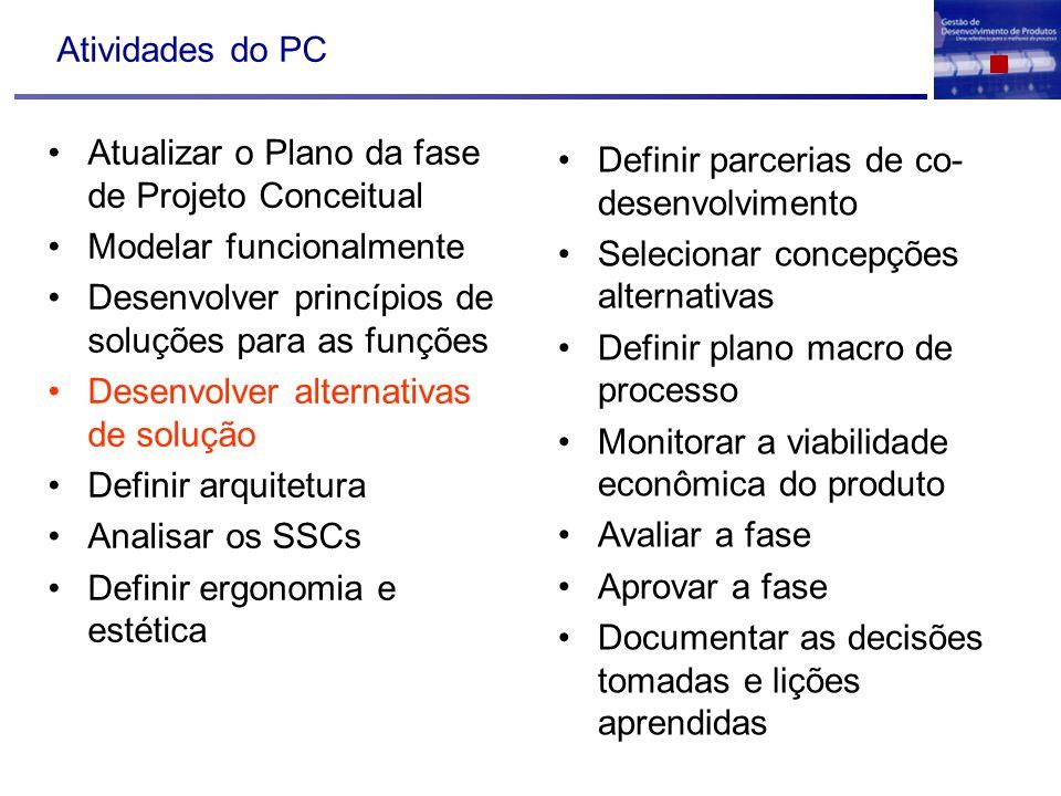 Atividades do PC Atualizar o Plano da fase de Projeto Conceitual. Modelar funcionalmente. Desenvolver princípios de soluções para as funções.