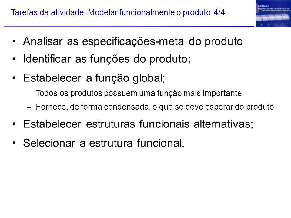 Analisar as especificações-meta do produto