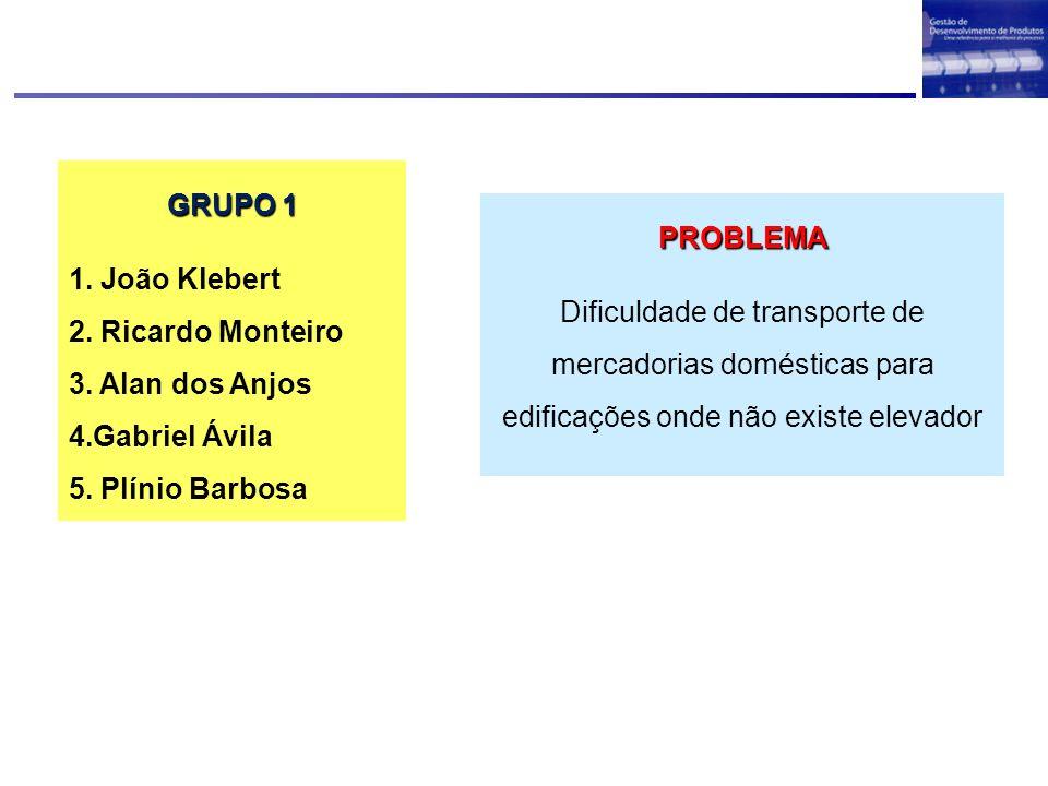 GRUPO 1 João Klebert. Ricardo Monteiro. Alan dos Anjos. Gabriel Ávila. Plínio Barbosa. PROBLEMA.