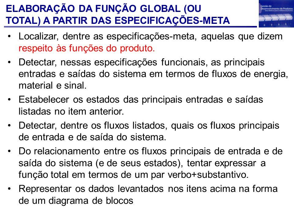 ELABORAÇÃO DA FUNÇÃO GLOBAL (OU TOTAL) A PARTIR DAS ESPECIFICAÇÕES-META