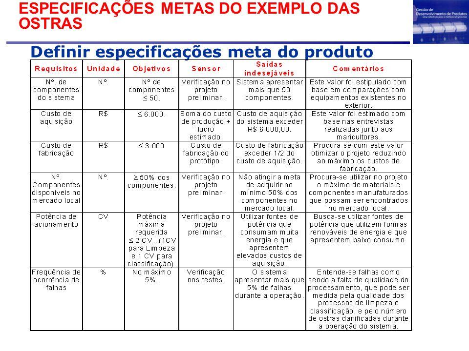 ESPECIFICAÇÕES METAS DO EXEMPLO DAS OSTRAS