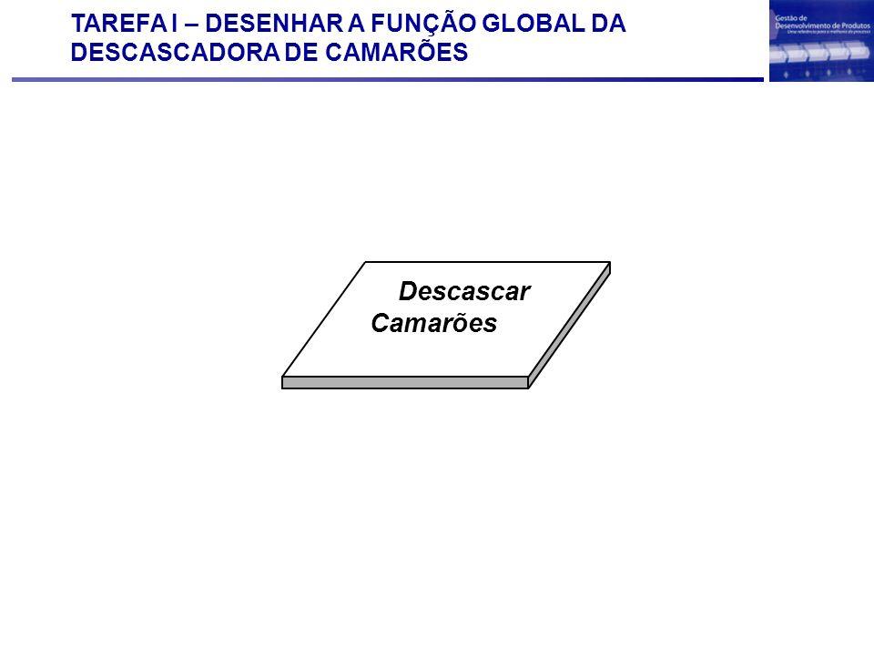 TAREFA I – DESENHAR A FUNÇÃO GLOBAL DA DESCASCADORA DE CAMARÕES