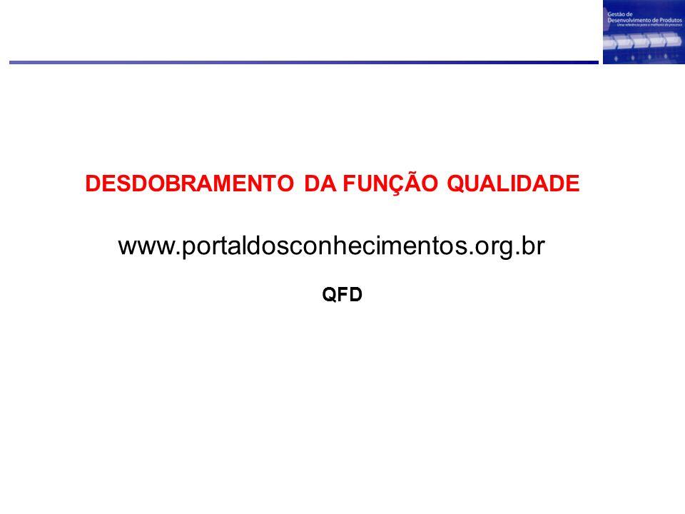 www.portaldosconhecimentos.org.br DESDOBRAMENTO DA FUNÇÃO QUALIDADE