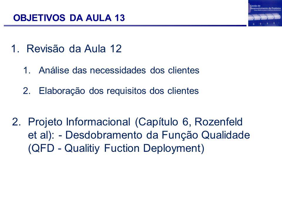 OBJETIVOS DA AULA 13 Revisão da Aula 12. Análise das necessidades dos clientes. Elaboração dos requisitos dos clientes.