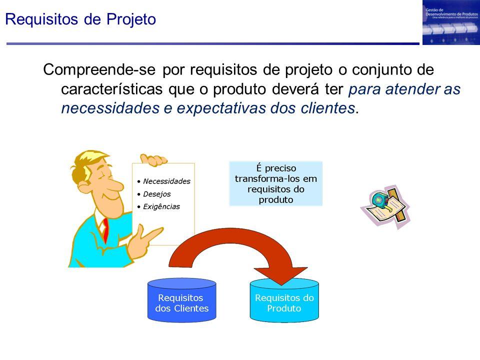 Requisitos de Projeto