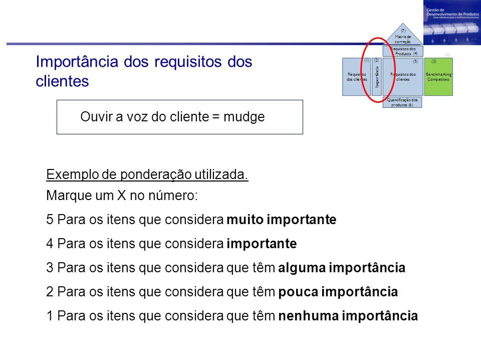 Importância dos requisitos dos clientes