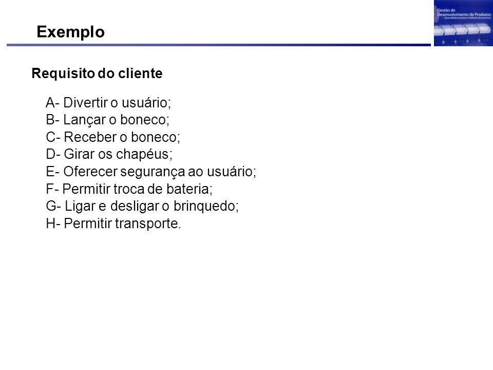 Exemplo Requisito do cliente A- Divertir o usuário;