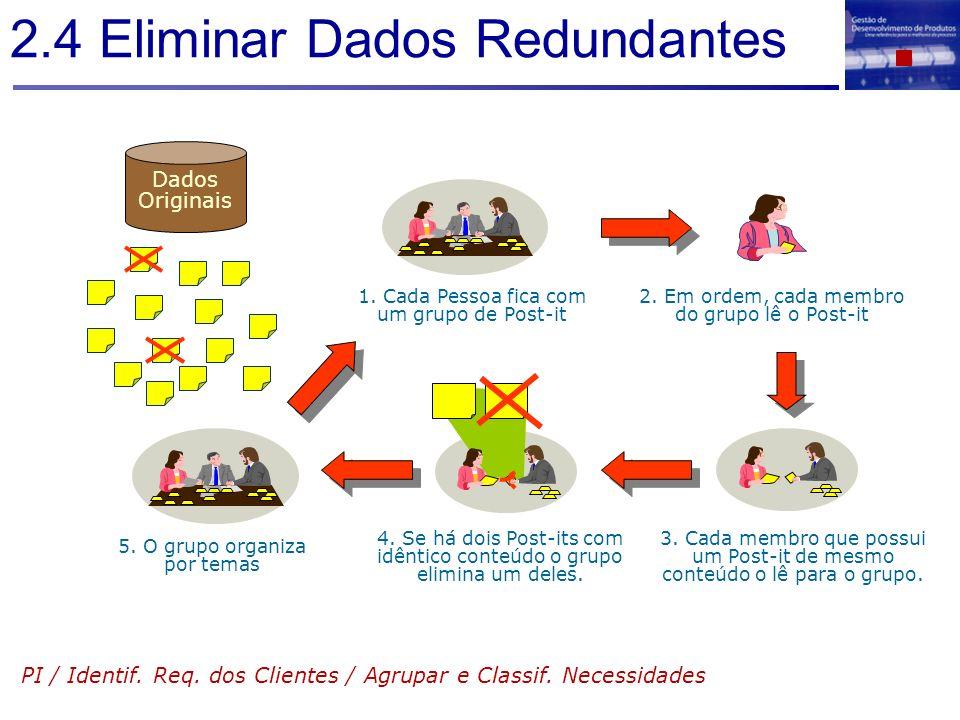 2.4 Eliminar Dados Redundantes