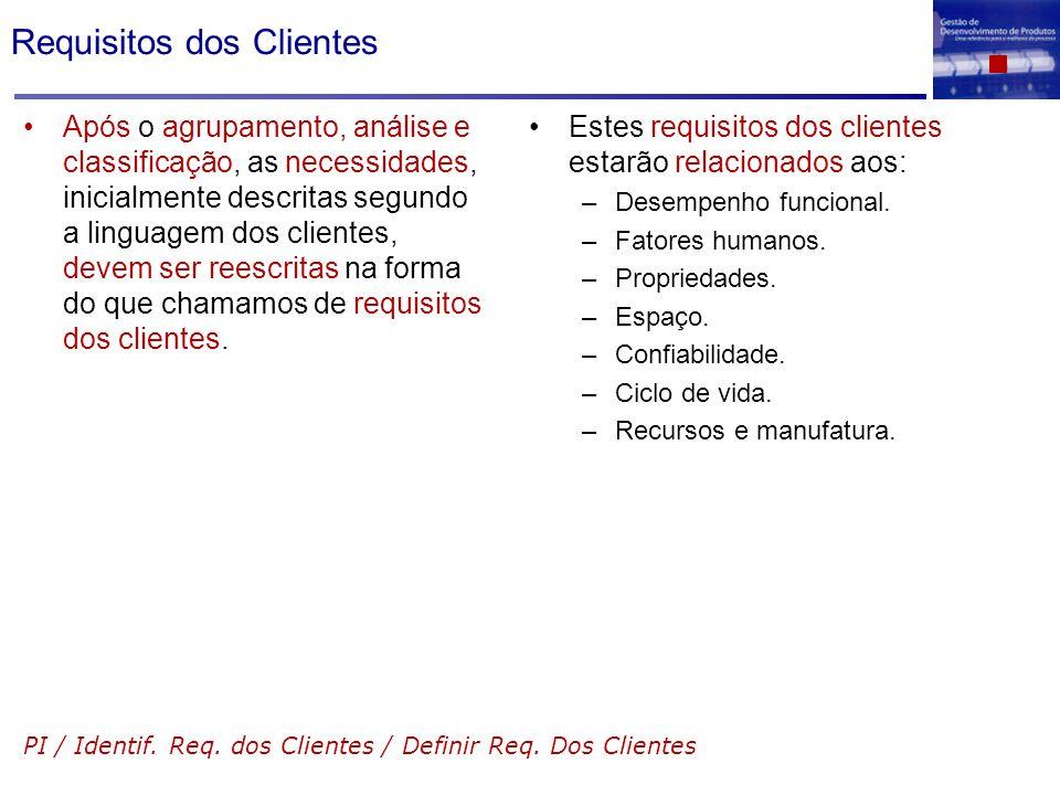 Requisitos dos Clientes